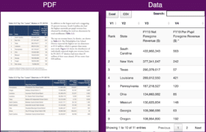 Convert a PDF to Excel or Table